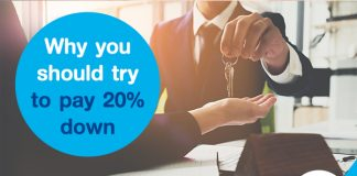 Why you should try to pay 20% down