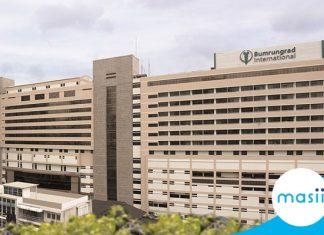Bumrungrad Hospital Public Company Limited share close up: November 27, 2019 trading