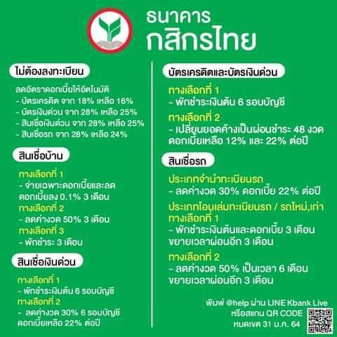 มาตราการพักชำระหนี้ ธนาคารกสิกรไทย